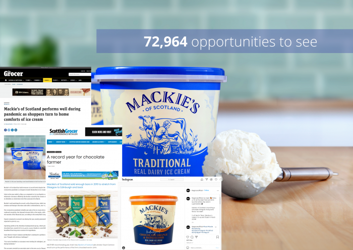 Food and Drink PR photography, graphic for Mackie's of Scotland coverage success.