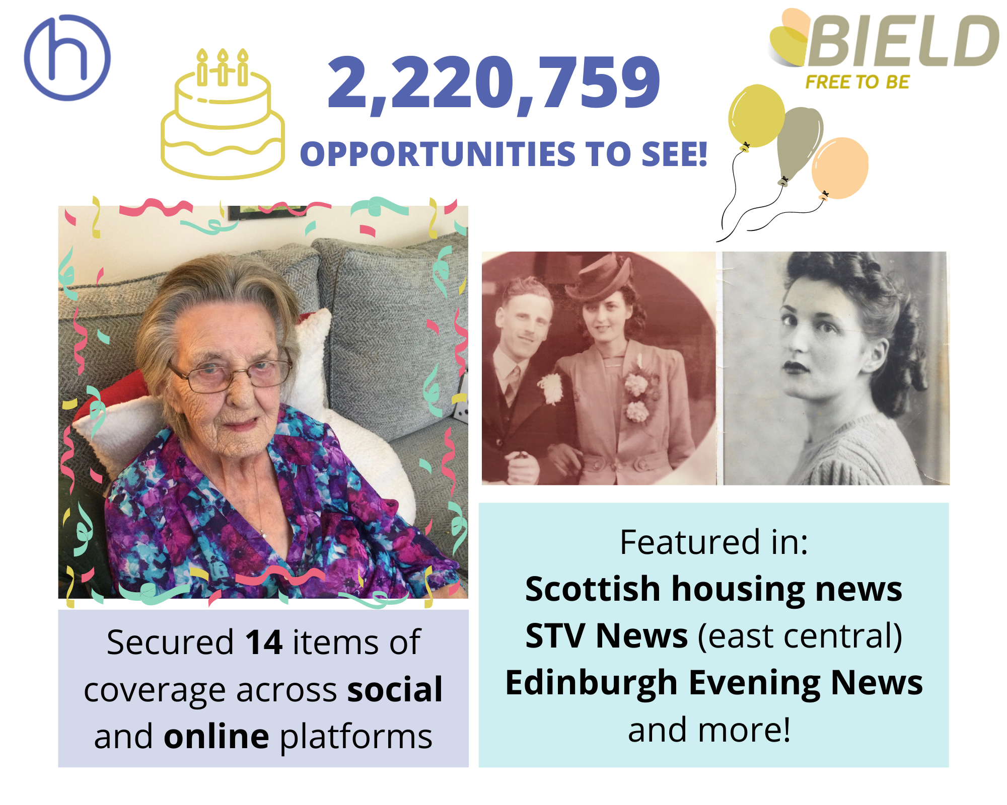 Social care PR photography, 100 year old birthday, Bield success graphic.
