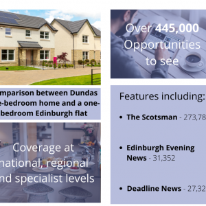 Scottish PR success post graphic on public relations expert Holyrood PR's property comparison story with Dundas Estates.