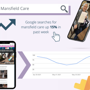 Social care PR photography, Mansfield care see 15% rise in Google searches thanks to media releases.